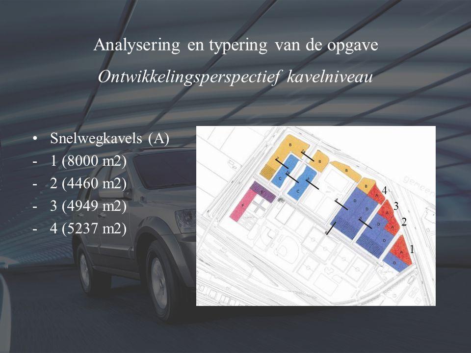 Analysering en typering van de opgave Ontwikkelingsperspectief locatieniveau Bedrijvenpark Bakestein Verkoop vrije kavels Bestemming: handelsdoeleinde