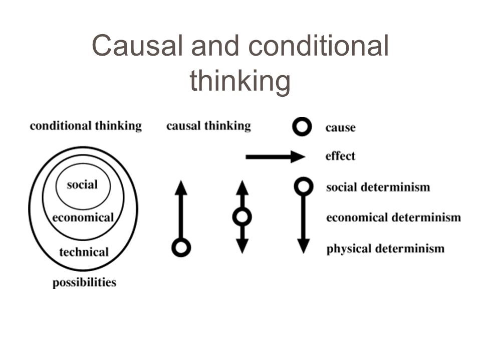 Causal and conditional thinking