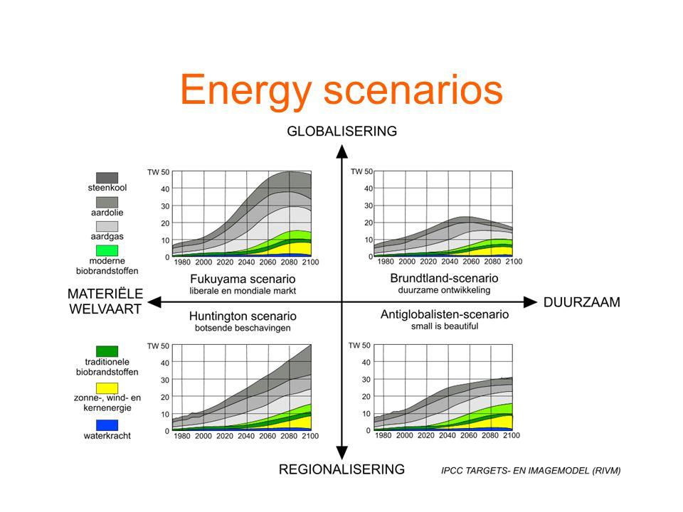 Energy scenarios