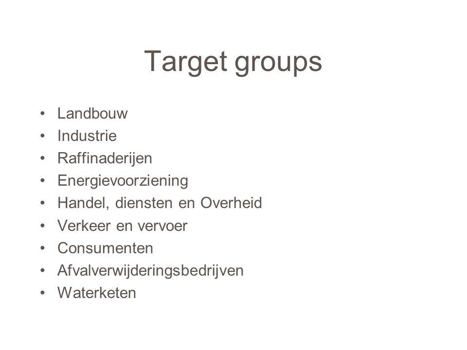 Target groups Landbouw Industrie Raffinaderijen Energievoorziening Handel, diensten en Overheid Verkeer en vervoer Consumenten Afvalverwijderingsbedri