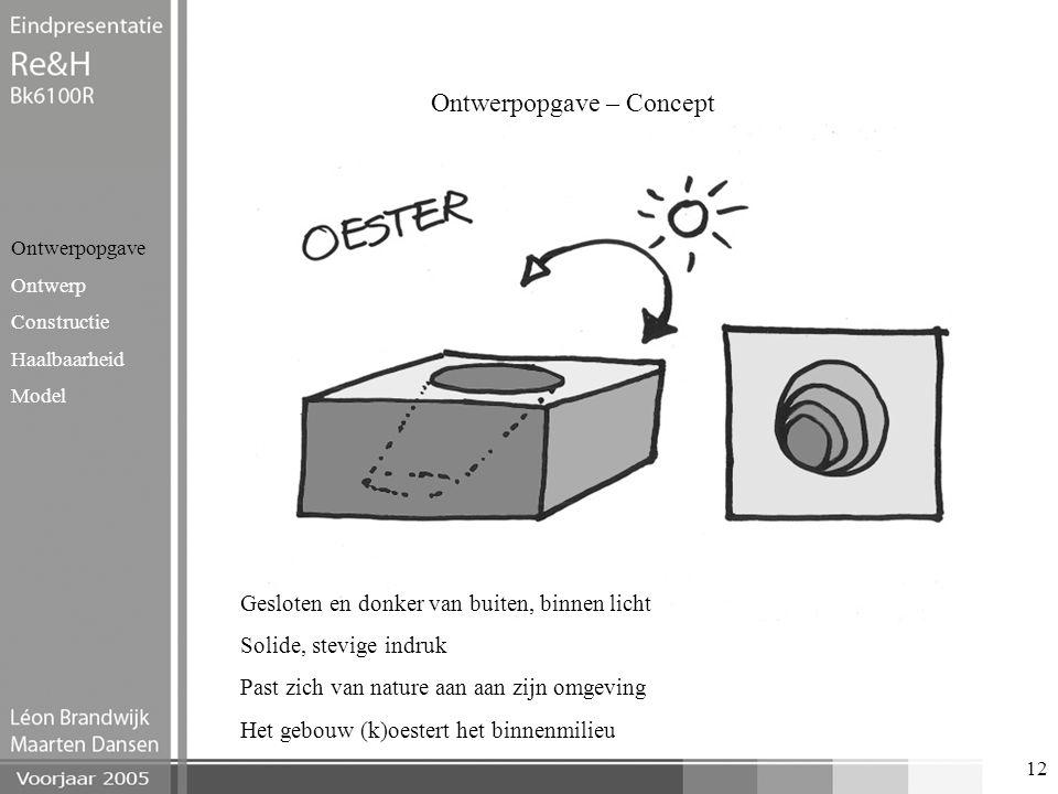 12 Ontwerpopgave – Concept Ontwerpopgave Ontwerp Constructie Haalbaarheid Model Gesloten en donker van buiten, binnen licht Solide, stevige indruk Pas