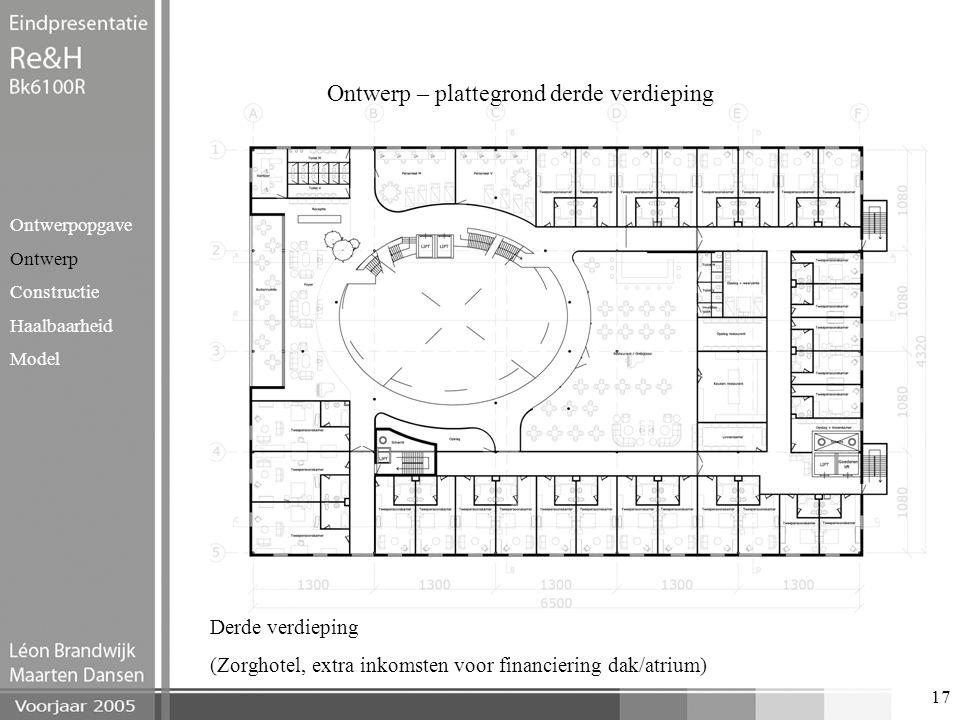 17 Ontwerp – plattegrond derde verdieping Ontwerpopgave Ontwerp Constructie Haalbaarheid Model Derde verdieping (Zorghotel, extra inkomsten voor finan