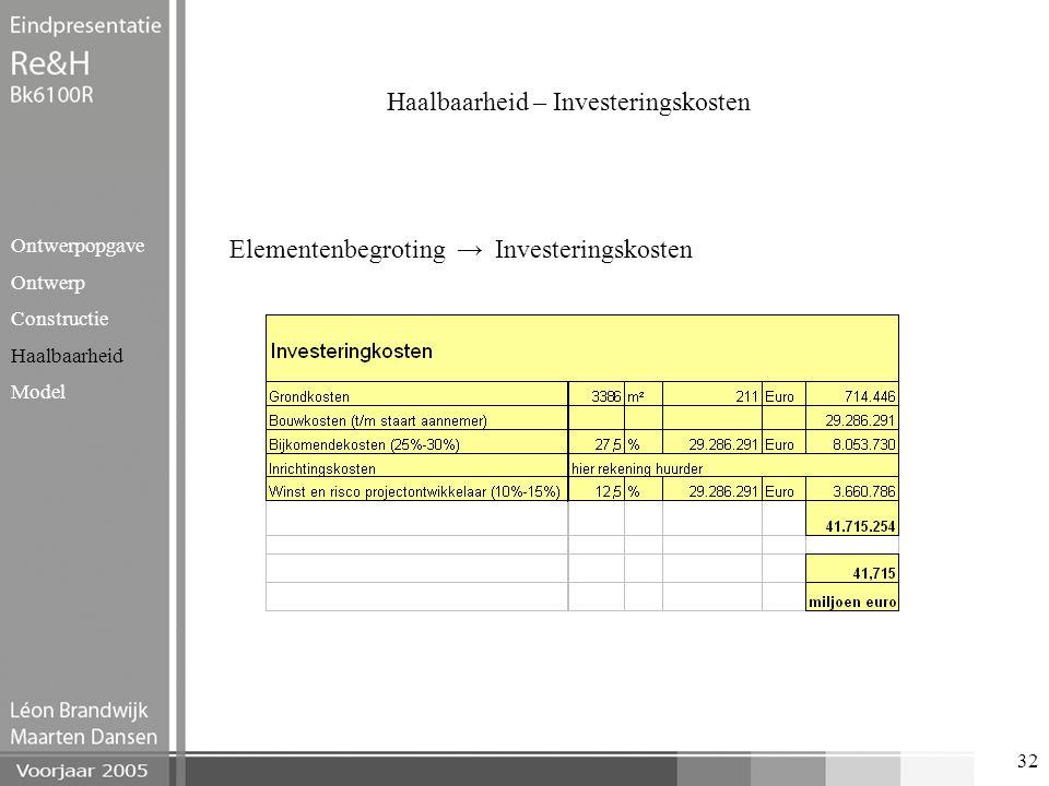 32 Haalbaarheid – Investeringskosten Ontwerpopgave Ontwerp Constructie Haalbaarheid Model Elementenbegroting → Investeringskosten