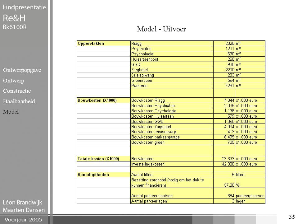 35 Model - Uitvoer Ontwerpopgave Ontwerp Constructie Haalbaarheid Model