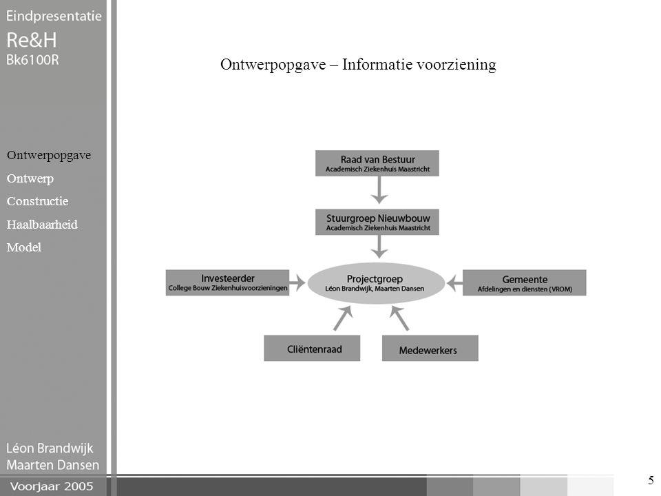 5 Ontwerpopgave – Informatie voorziening Ontwerpopgave Ontwerp Constructie Haalbaarheid Model