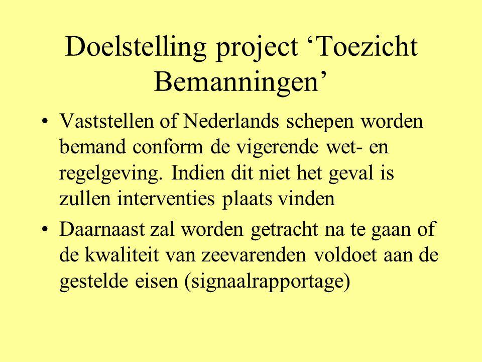 Doelstelling project 'Toezicht Bemanningen' Vaststellen of Nederlands schepen worden bemand conform de vigerende wet- en regelgeving. Indien dit niet