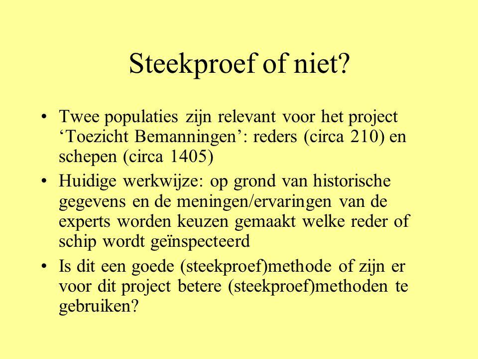 Steekproef of niet? Twee populaties zijn relevant voor het project 'Toezicht Bemanningen': reders (circa 210) en schepen (circa 1405) Huidige werkwijz