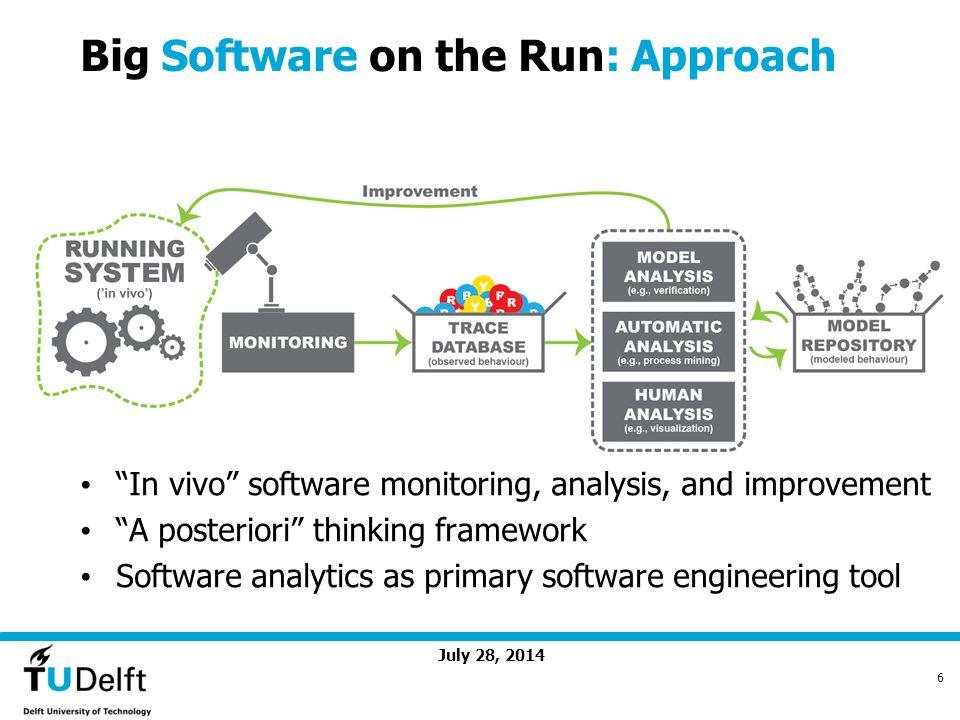 Big Software on the Run: Planning July 28, 2014 7 Jan 2013 Dec 2022