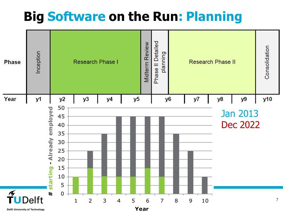 Massivizing Social Games: High Performance Computing and High Quality Time – A.