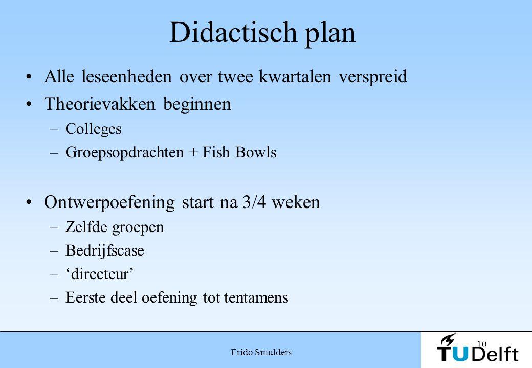 10 Frido Smulders Didactisch plan Alle leseenheden over twee kwartalen verspreid Theorievakken beginnen –Colleges –Groepsopdrachten + Fish Bowls Ontwe