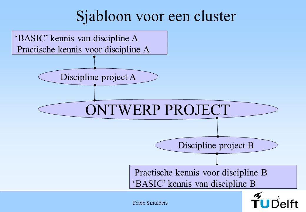 3 Frido Smulders ONTWERP PROJECT Discipline project A Discipline project B 'BASIC' kennis van discipline A Practische kennis voor discipline A Practis