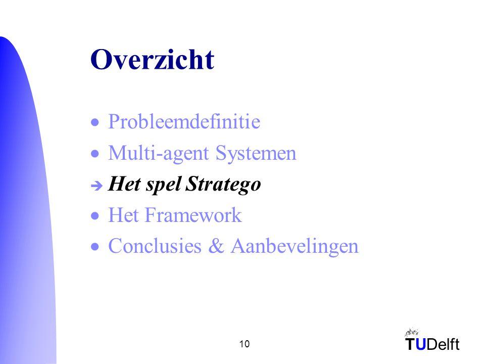TUDelft 10 Overzicht  Probleemdefinitie  Multi-agent Systemen  Het spel Stratego  Het Framework  Conclusies & Aanbevelingen