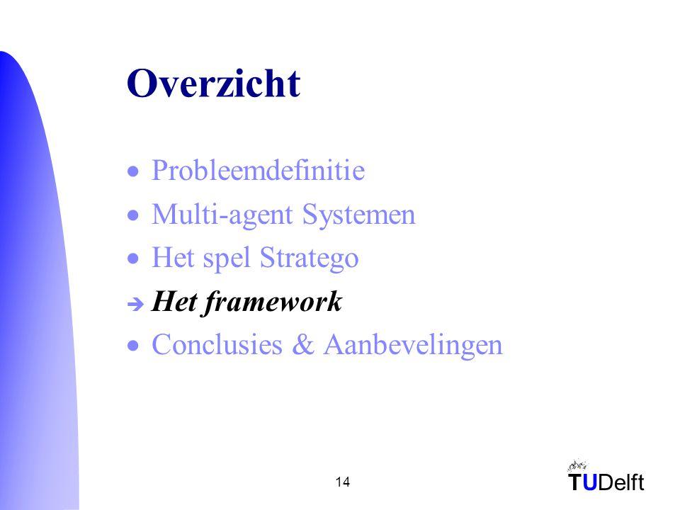 TUDelft 14 Overzicht  Probleemdefinitie  Multi-agent Systemen  Het spel Stratego  Het framework  Conclusies & Aanbevelingen