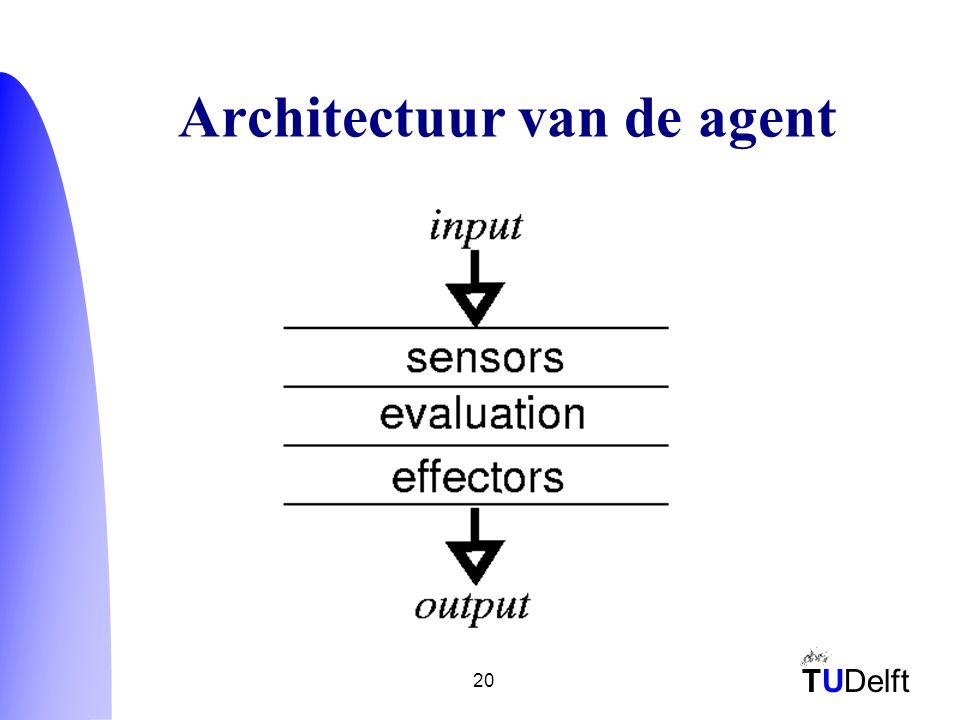 TUDelft 20 Architectuur van de agent