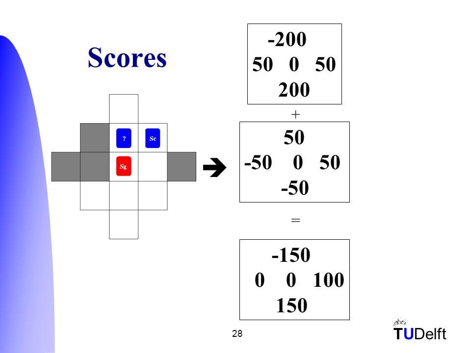 TUDelft 28 Scores  -200 50 0 50 200 50 -50 0 50 -50 -150 0 0 100 150 + =
