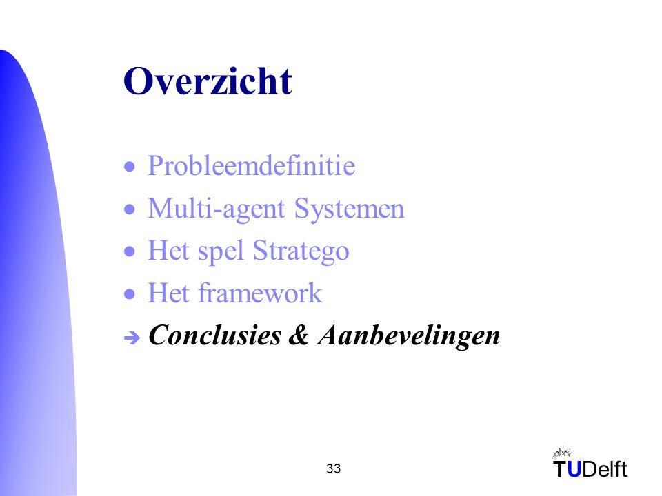 TUDelft 33 Overzicht  Probleemdefinitie  Multi-agent Systemen  Het spel Stratego  Het framework  Conclusies & Aanbevelingen
