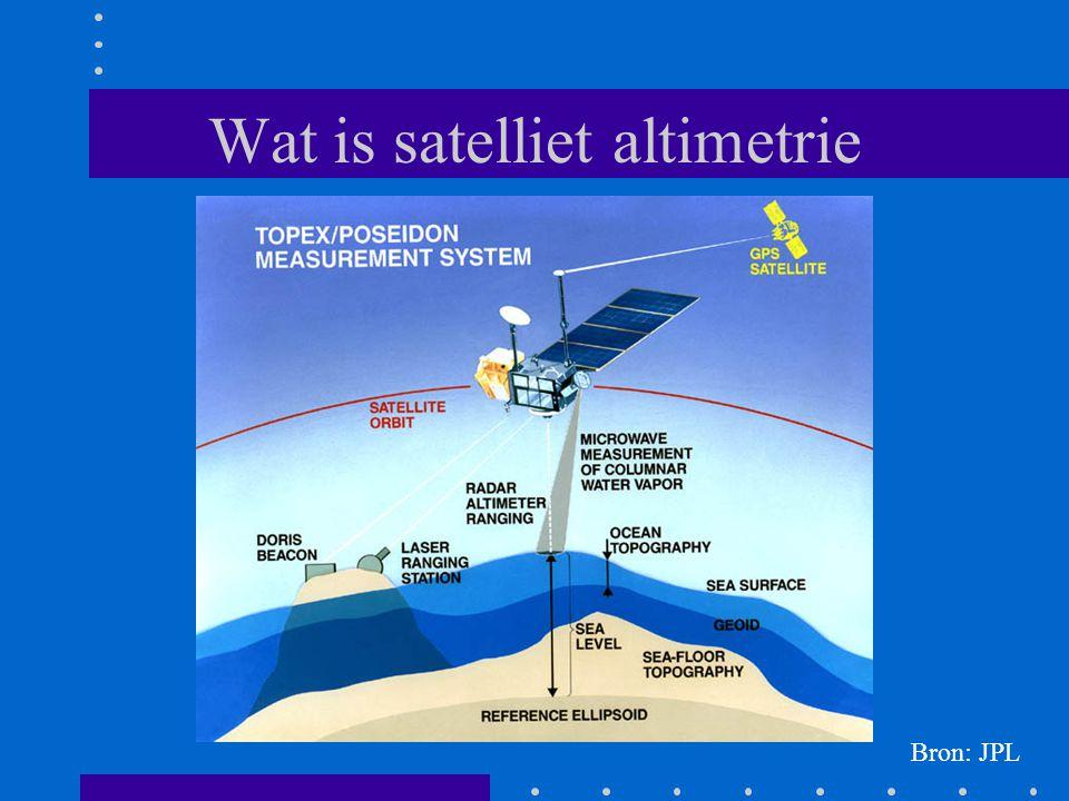 Wat is satelliet altimetrie Bron: JPL