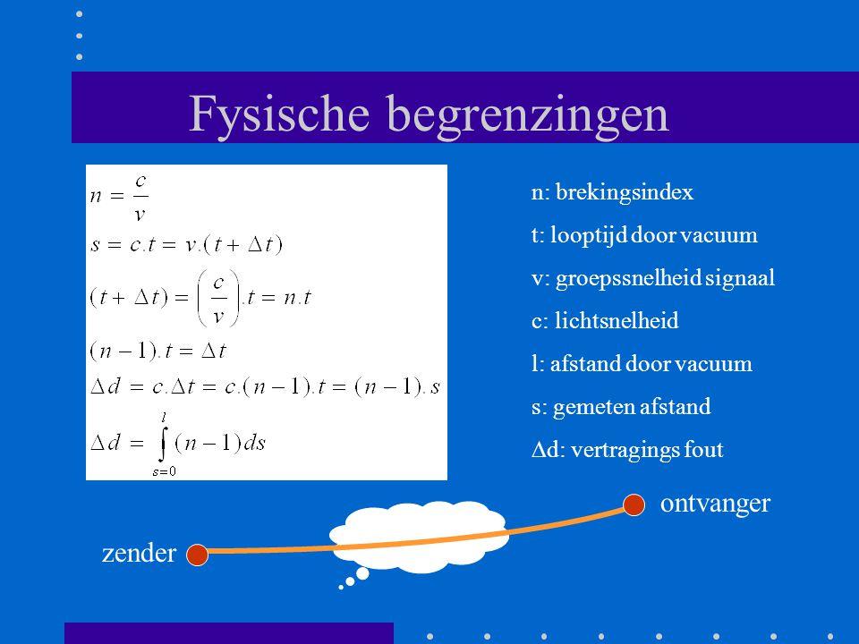 Fysische begrenzingen n: brekingsindex t: looptijd door vacuum v: groepssnelheid signaal c: lichtsnelheid l: afstand door vacuum s: gemeten afstand  d: vertragings fout zender ontvanger