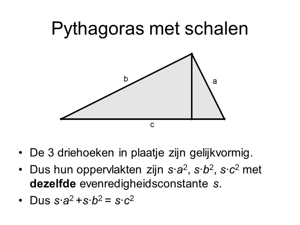 Pythagoras met schalen De 3 driehoeken in plaatje zijn gelijkvormig.