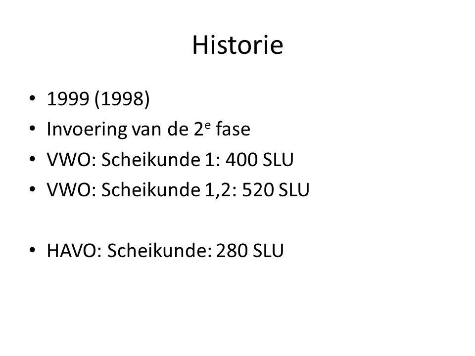 Historie 1999 (1998) Invoering van de 2 e fase VWO: Scheikunde 1: 400 SLU VWO: Scheikunde 1,2: 520 SLU HAVO: Scheikunde: 280 SLU