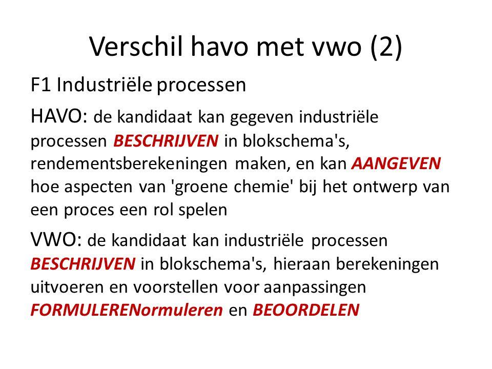 Verschil havo met vwo (2) F1 Industriële processen HAVO: de kandidaat kan gegeven industriële processen BESCHRIJVEN in blokschema s, rendementsberekeningen maken, en kan AANGEVEN hoe aspecten van groene chemie bij het ontwerp van een proces een rol spelen VWO: de kandidaat kan industriële processen BESCHRIJVEN in blokschema s, hieraan berekeningen uitvoeren en voorstellen voor aanpassingen FORMULERENormuleren en BEOORDELEN