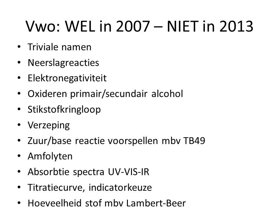 Vwo: WEL in 2007 – NIET in 2013 Triviale namen Neerslagreacties Elektronegativiteit Oxideren primair/secundair alcohol Stikstofkringloop Verzeping Zuur/base reactie voorspellen mbv TB49 Amfolyten Absorbtie spectra UV-VIS-IR Titratiecurve, indicatorkeuze Hoeveelheid stof mbv Lambert-Beer