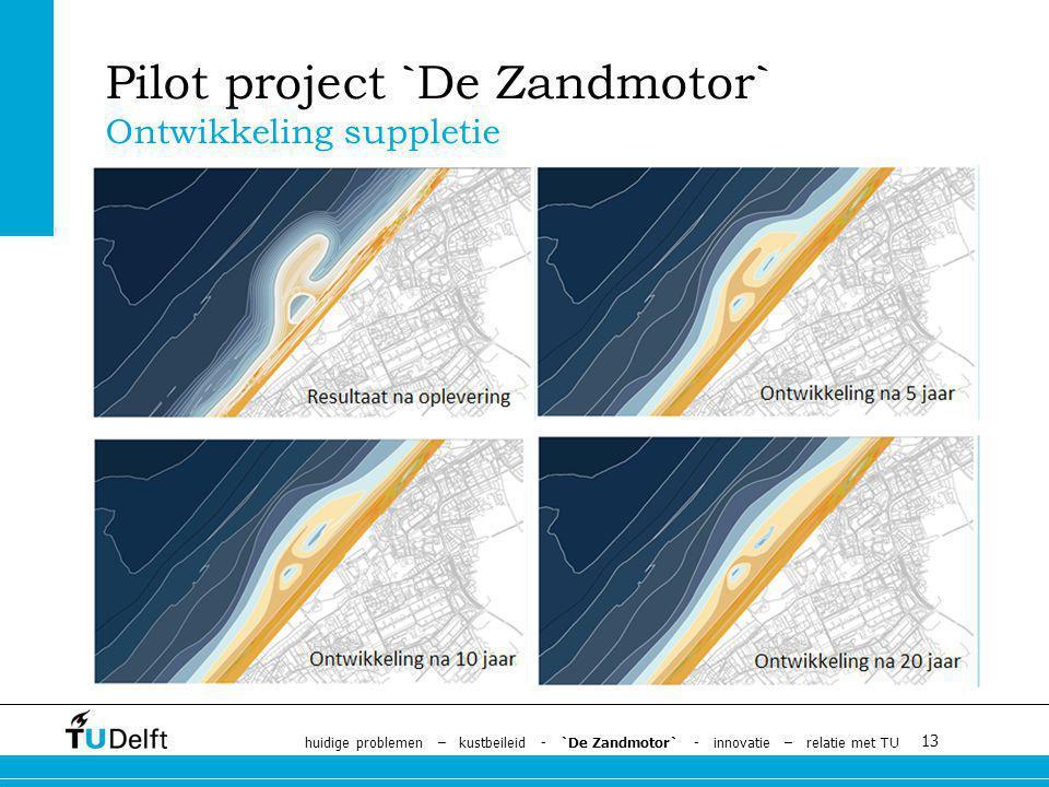 13 Pilot project `De Zandmotor` Ontwikkeling suppletie huidige problemen – kustbeileid - `De Zandmotor` - innovatie – relatie met TU