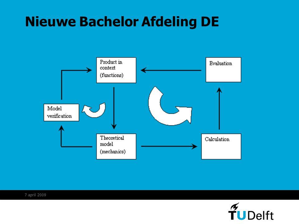Nieuwe Bachelor Afdeling DE 7 april 2009