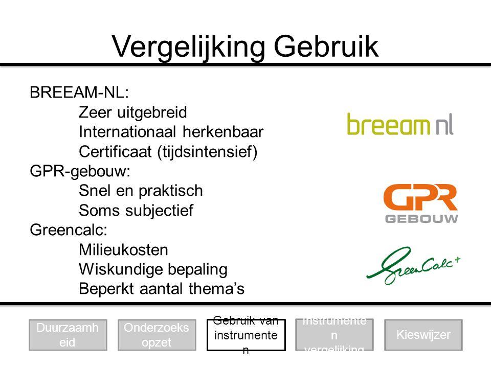 Vergelijking Gebruik BREEAM-NL: Zeer uitgebreid Internationaal herkenbaar Certificaat (tijdsintensief) GPR-gebouw: Snel en praktisch Soms subjectief G