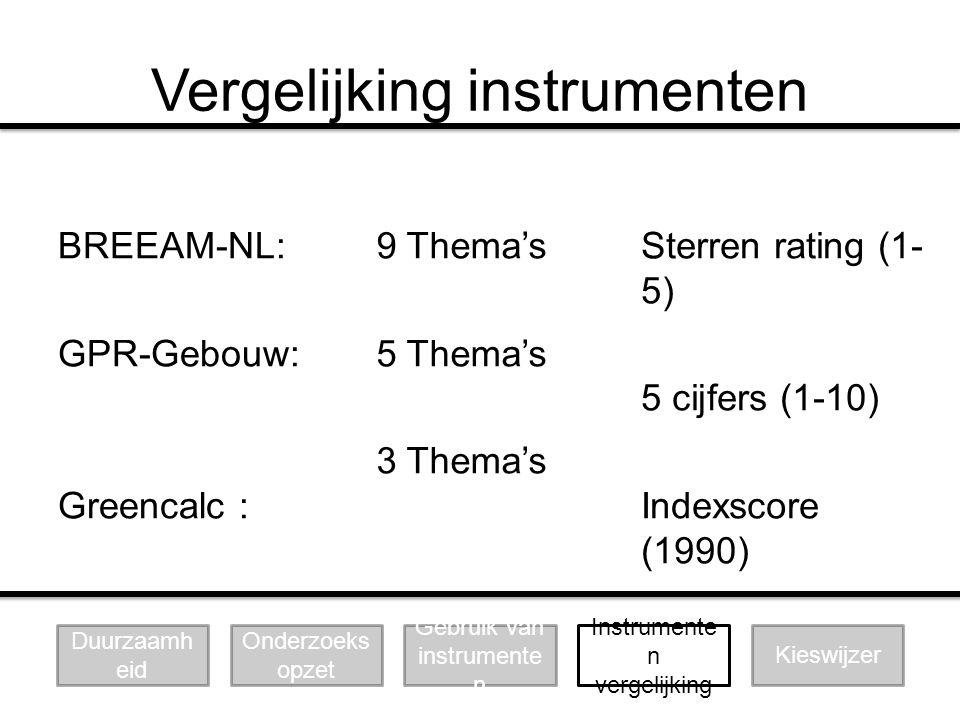 Vergelijking instrumenten BREEAM-NL: GPR-Gebouw: Greencalc : Sterren rating (1- 5) 5 cijfers (1-10) Indexscore (1990) 9 Thema's 5 Thema's 3 Thema's Du