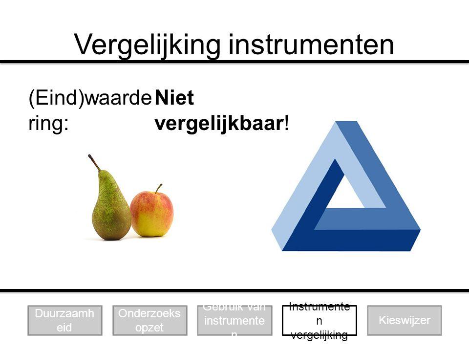 Vergelijking instrumenten (Eind)waarde ring: Niet vergelijkbaar! Duurzaamh eid Onderzoeks opzet Gebruik van instrumente n Instrumente n vergelijking K