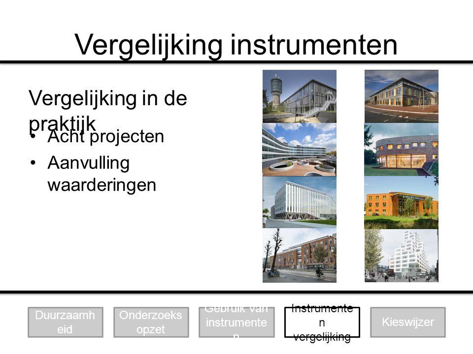 Vergelijking instrumenten Vergelijking in de praktijk Acht projecten Aanvulling waarderingen Duurzaamh eid Onderzoeks opzet Gebruik van instrumente n