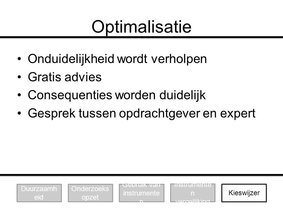 Optimalisatie Onduidelijkheid wordt verholpen Gratis advies Consequenties worden duidelijk Gesprek tussen opdrachtgever en expert Duurzaamh eid Onderz