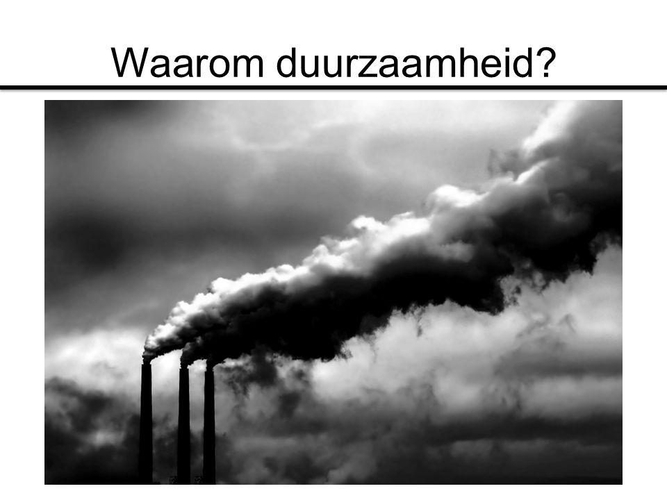 Waarom duurzaamheid?