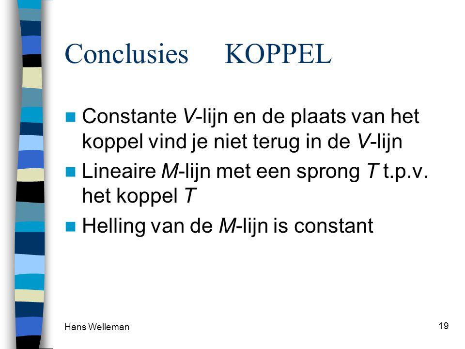 Hans Welleman 19 Conclusies KOPPEL Constante V-lijn en de plaats van het koppel vind je niet terug in de V-lijn Lineaire M-lijn met een sprong T t.p.v.