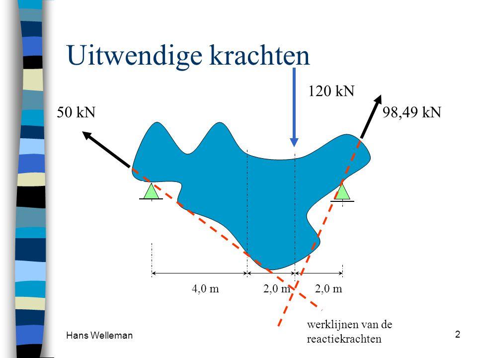 Hans Welleman 2 Uitwendige krachten 120 kN 40 kN 90 kN 30 kN 40 kN 4,0 m2,0 m 98,49 kN50 kN werklijnen van de reactiekrachten