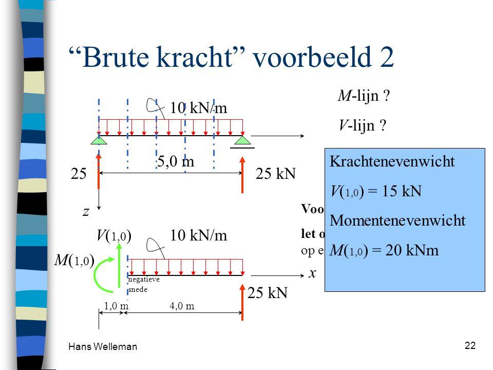 Hans Welleman 22 Brute kracht voorbeeld 2 M-lijn .