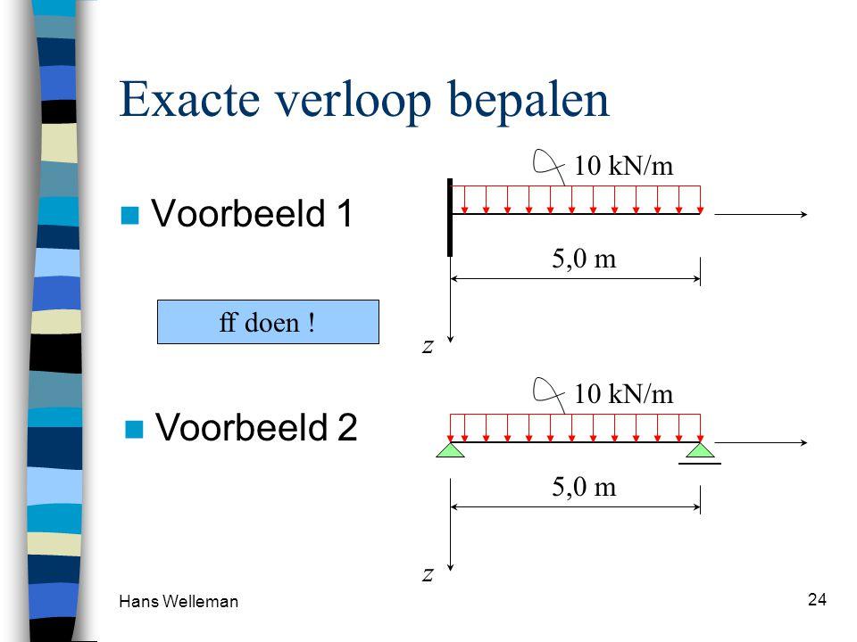 Hans Welleman 24 Exacte verloop bepalen Voorbeeld 1 5,0 m z 10 kN/m Voorbeeld 2 5,0 m z 10 kN/m ff doen !