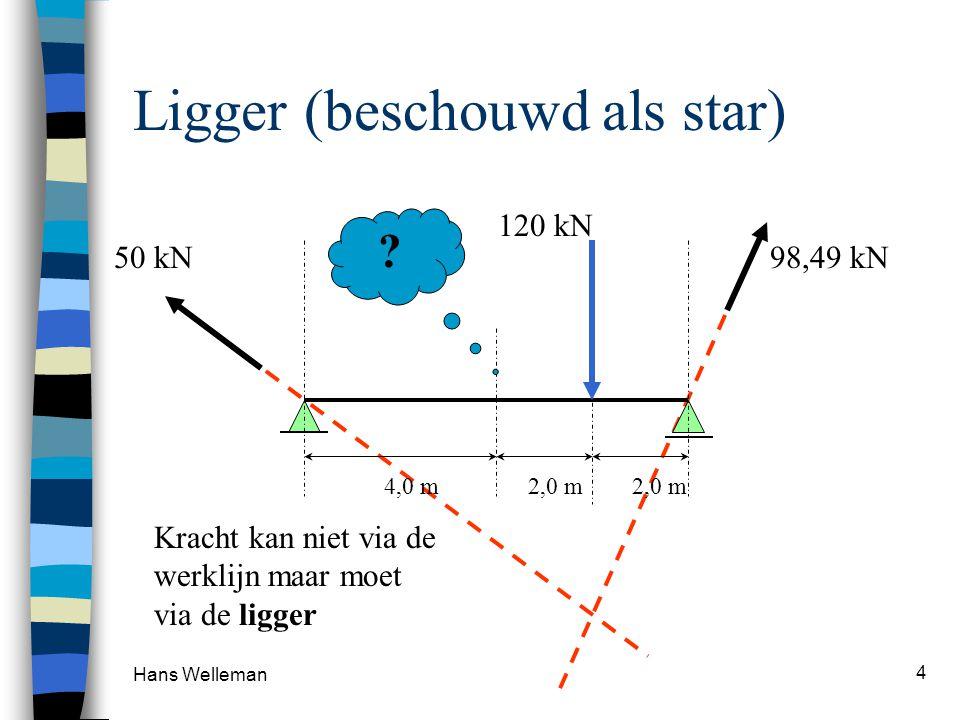Hans Welleman 4 Ligger (beschouwd als star) 120 kN 98,49 kN50 kN Kracht kan niet via de werklijn maar moet via de ligger 4,0 m2,0 m ?
