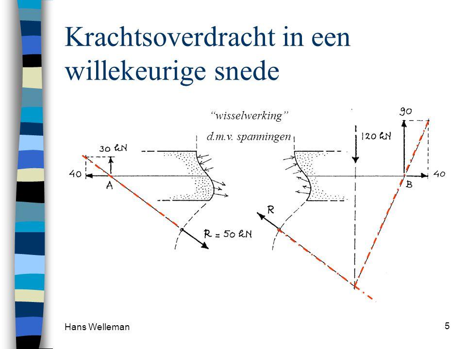 Hans Welleman 5 Krachtsoverdracht in een willekeurige snede wisselwerking d.m.v. spanningen