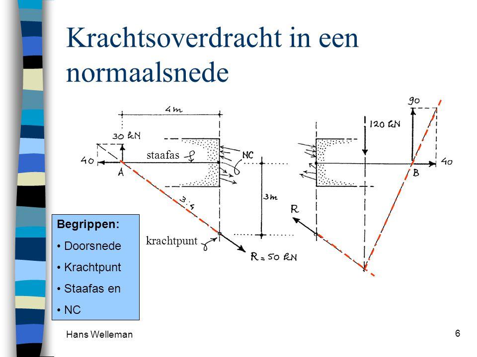 Hans Welleman 7 Snedekrachten krachtpunt staafas Kracht verplaatsen evenwijdig aan de werklijn onder toevoeging van een koppel 40 kN 30 kN moment: M = 40×3,0 = 120 kNm