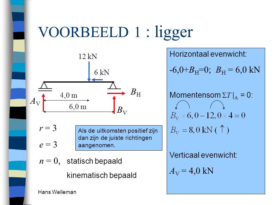 Hans Welleman 3 VOORBEELD 1 : ligger 12 kN 6 kN 6,0 m 4,0 m BVBV BHBH AVAV r = 3 e = 3 n = 0, statisch bepaald kinematisch bepaald Horizontaal evenwic