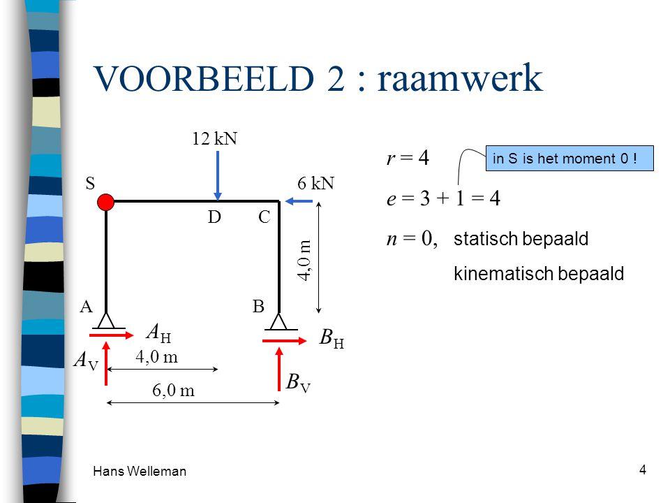 Hans Welleman 4 VOORBEELD 2 : raamwerk 6 kN 12 kN 6,0 m 4,0 m S AB CD BVBV BHBH AVAV AHAH r = 4 e = 3 + 1 = 4 n = 0, statisch bepaald kinematisch bepa