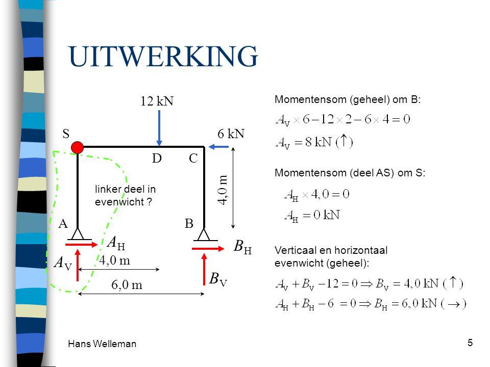 Hans Welleman 5 UITWERKING 6 kN 12 kN 6,0 m 4,0 m S AB CD BVBV BHBH AVAV AHAH Momentensom (geheel) om B: Momentensom (deel AS) om S: Verticaal en hori