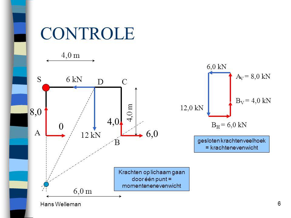 Hans Welleman 6 CONTROLE 6 kN 12 kN 6,0 m 4,0 m S A B CD 4,0 6,0 8,0 0 A V = 8,0 kN 6,0 kN B H = 6,0 kN 12,0 kN B V = 4,0 kN gesloten krachtenveelhoek