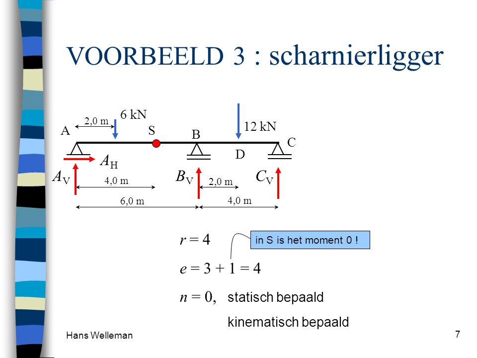 Hans Welleman 7 VOORBEELD 3 : scharnierligger 12 kN 6,0 m 4,0 m SA B C D 2,0 m BVBV AHAH AVAV CVCV r = 4 e = 3 + 1 = 4 n = 0, statisch bepaald kinemat