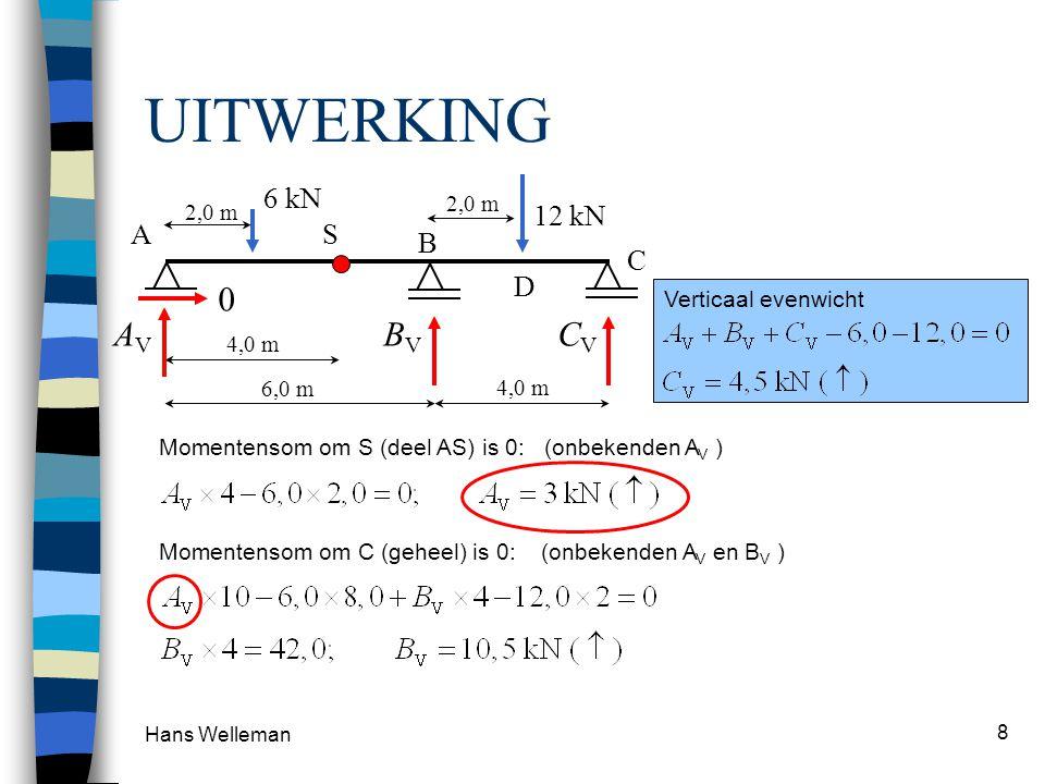 Hans Welleman 8 UITWERKING 12 kN 6,0 m 4,0 m SA B C D 2,0 m BVBV 0 AVAV CVCV Momentensom om C (geheel) is 0: (onbekenden A V en B V ) Momentensom om S