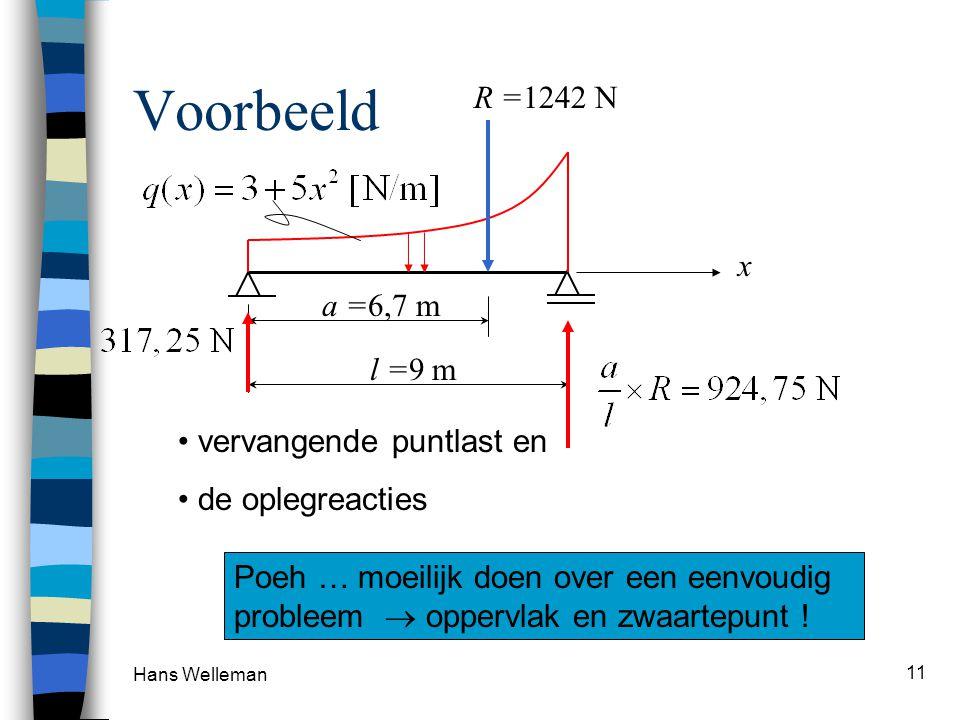 Hans Welleman 11 Voorbeeld l =9 m x vervangende puntlast en de oplegreacties a =6,7 m R =1242 N Poeh … moeilijk doen over een eenvoudig probleem  opp