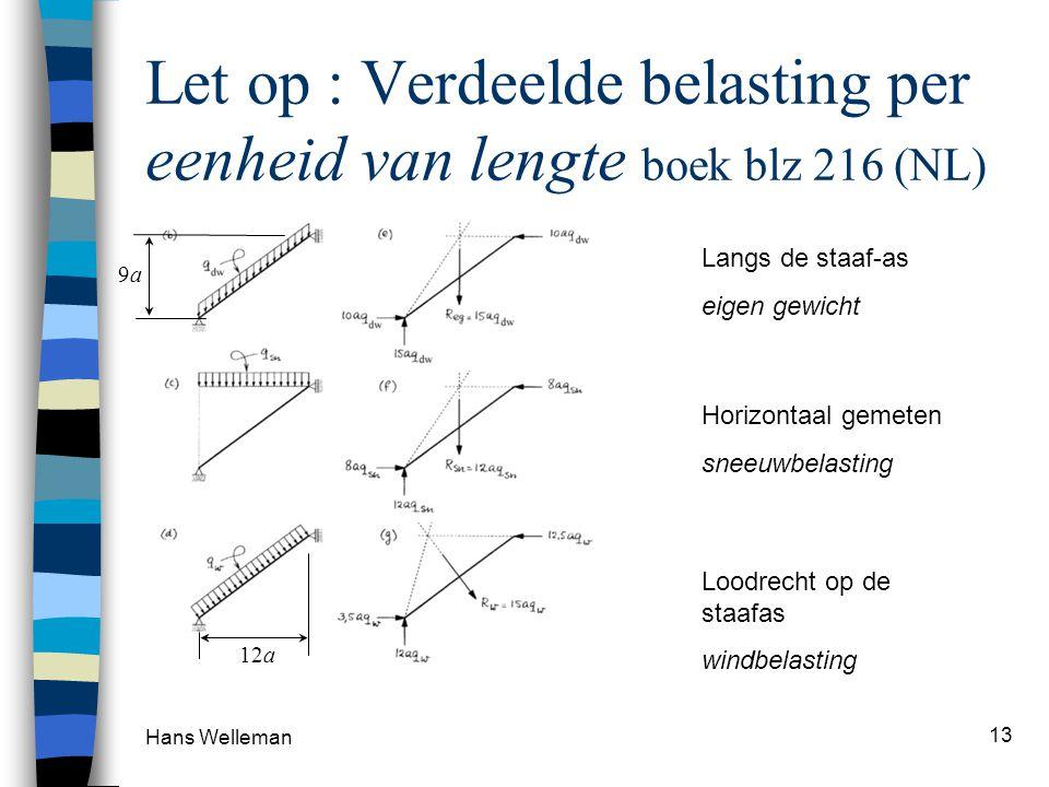 Hans Welleman 13 Let op : Verdeelde belasting per eenheid van lengte boek blz 216 (NL) 9a9a 12a Langs de staaf-as eigen gewicht Horizontaal gemeten sn