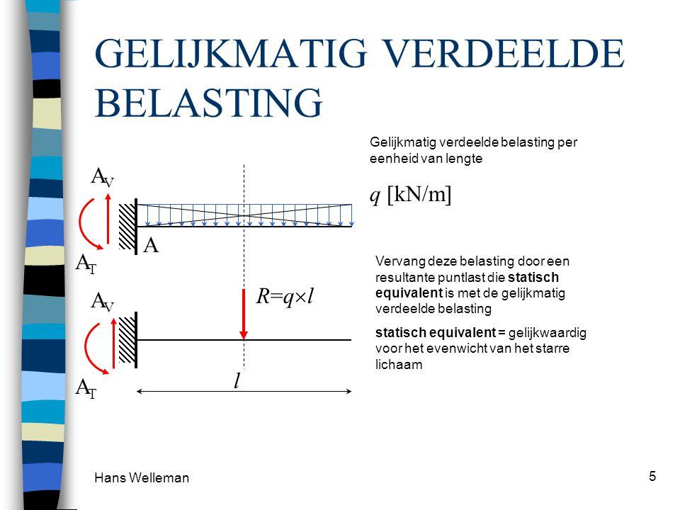 Hans Welleman 5 GELIJKMATIG VERDEELDE BELASTING Gelijkmatig verdeelde belasting per eenheid van lengte q [kN/m] Vervang deze belasting door een result